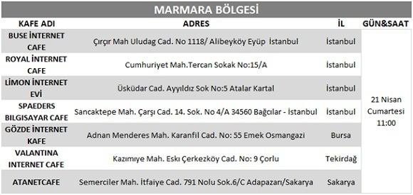 Metin2 Marmara Bölgesi Kafeler