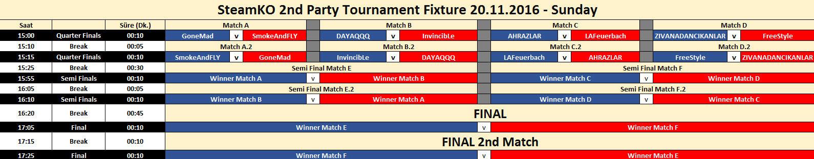 knight-online-2ci-parti-turnuvasi-final
